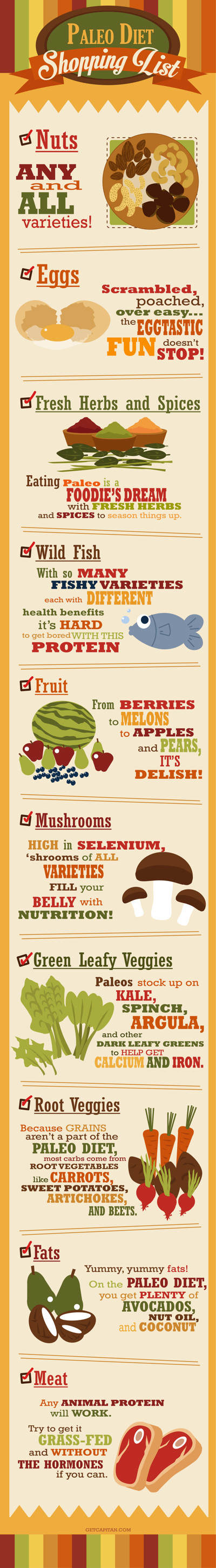 Paleo Diet Food Shopping List