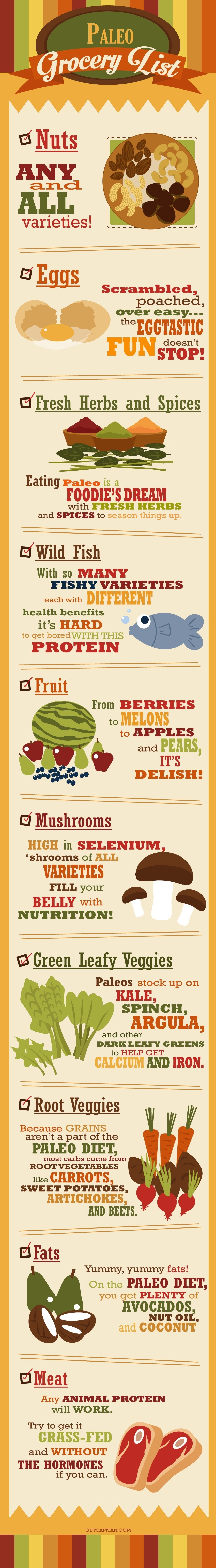 the paleo grocery list makes healthy shopping easy